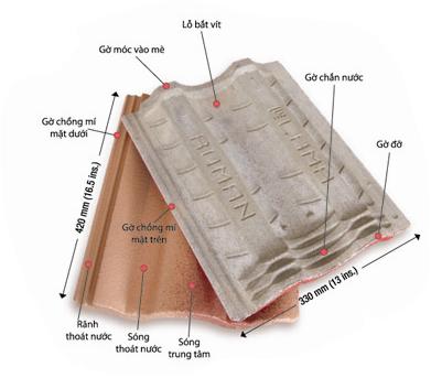 Thông số kĩ thuật ngói chính Lama Roman