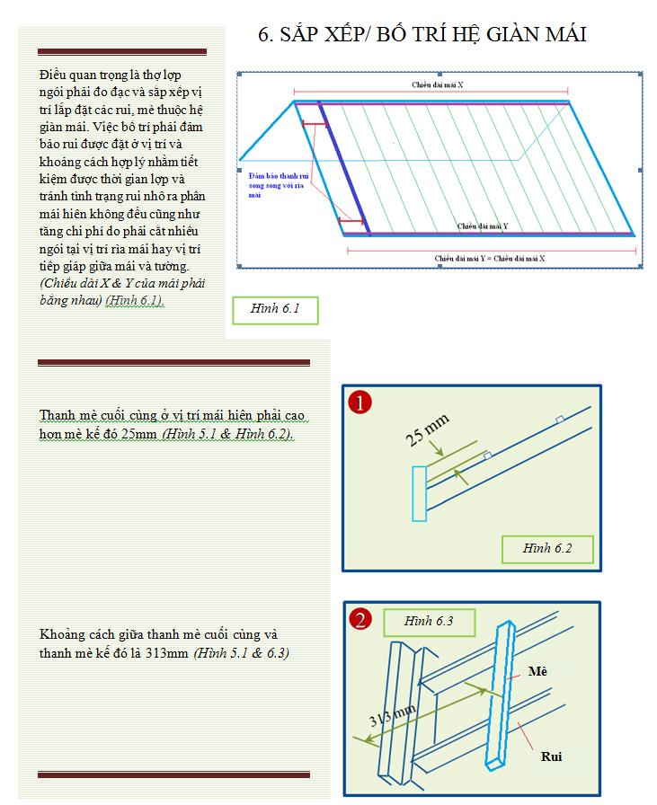 Sắp xếp ,bố trí hệ thống giàn mái